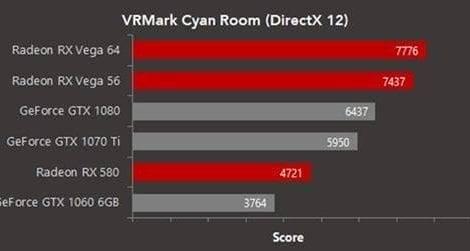 VRMark Cyan Room test 2