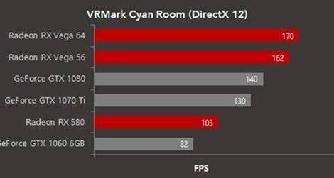 VRMark Cyan Room test 1