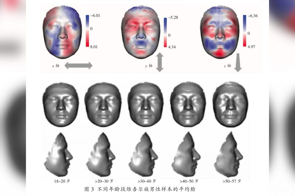 DNA China Face ID