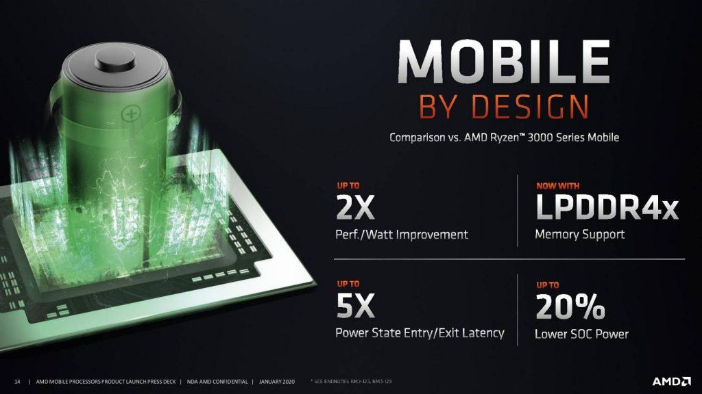 Ryzen 4000 Mobile