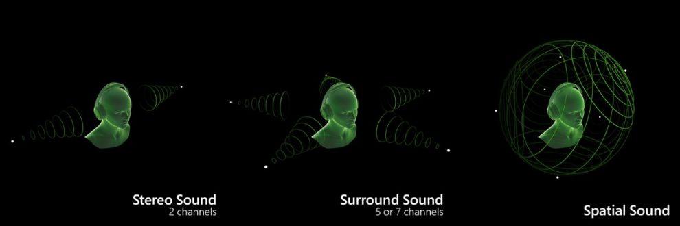 8D Audio Musica