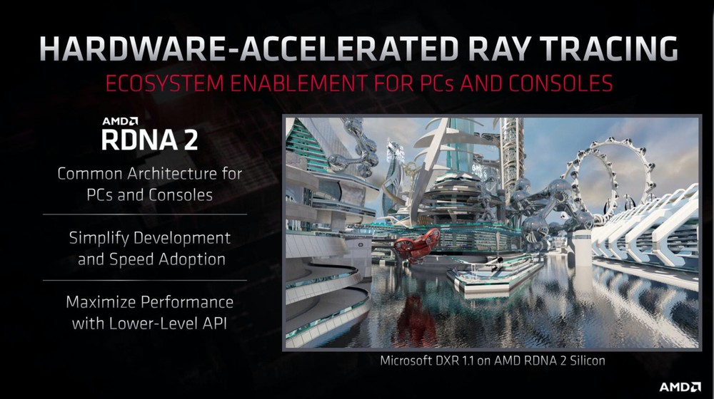 AMD Raytracing Console Xbox PS4