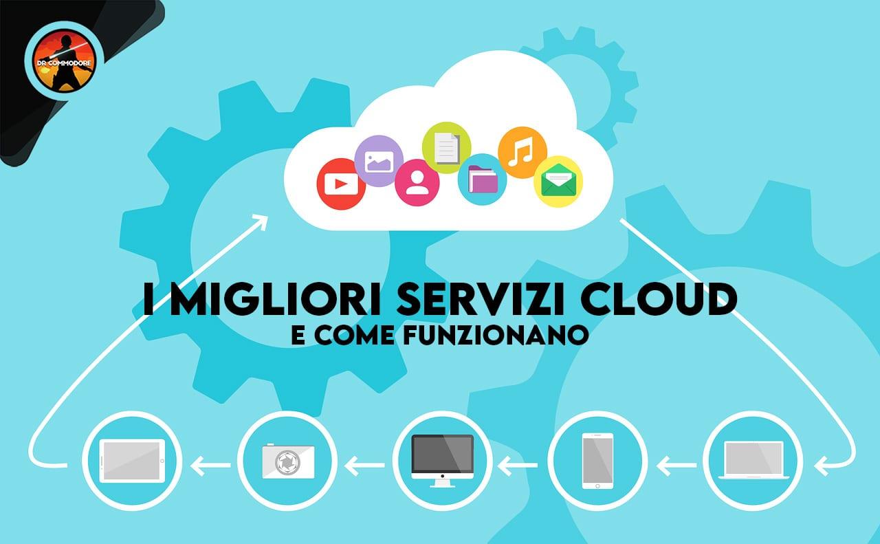 migliori servizi cloud