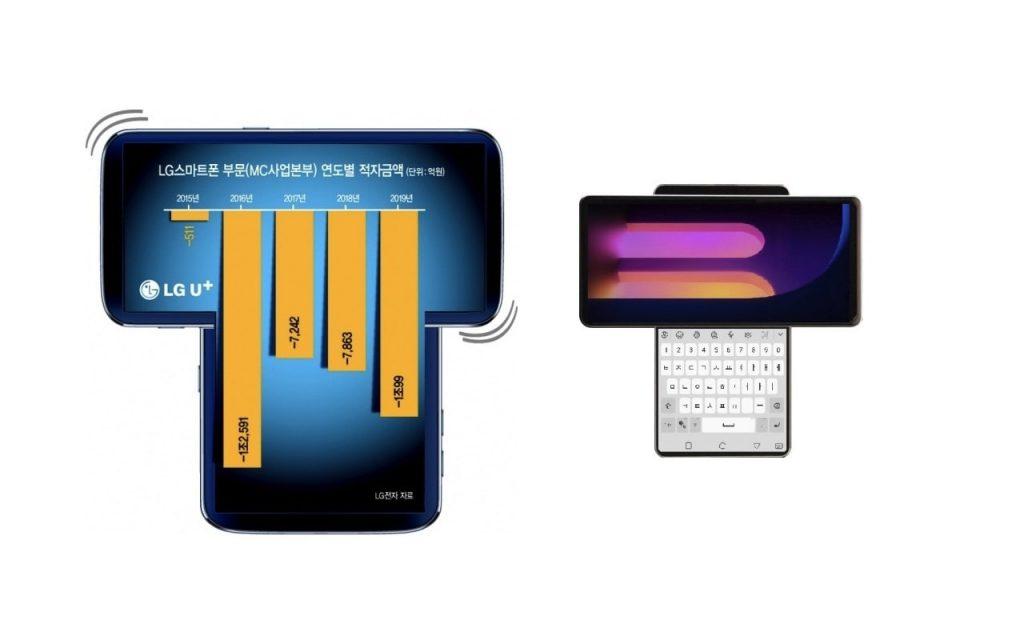LG Wing, il telefono che ruota a T