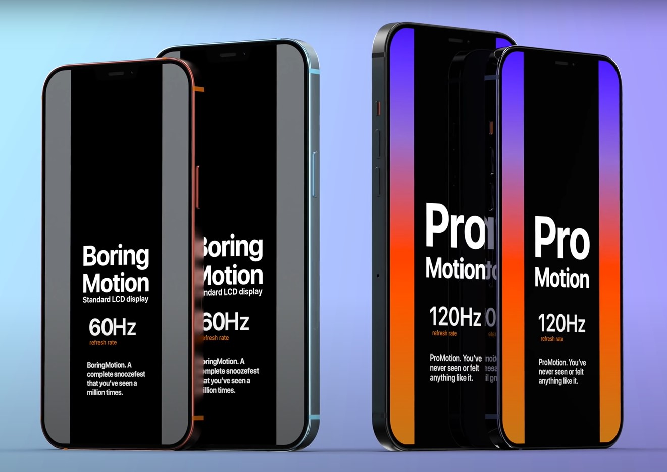 iPhone 12 Pro ProMotion display