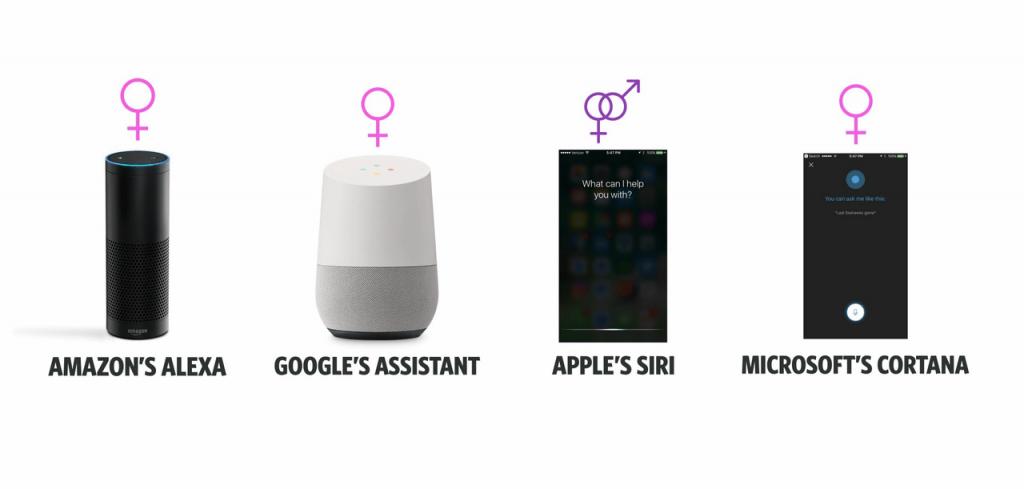 Amazon Alexa AI Femminismo