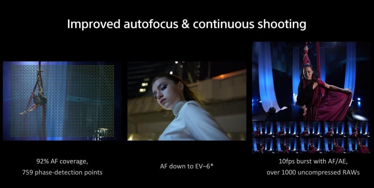 A7sIII autofocus