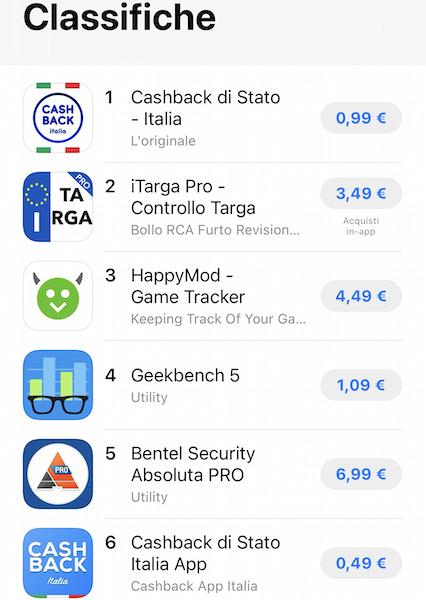 App cashback Italia Apple App Store iOS classifica app più vendute