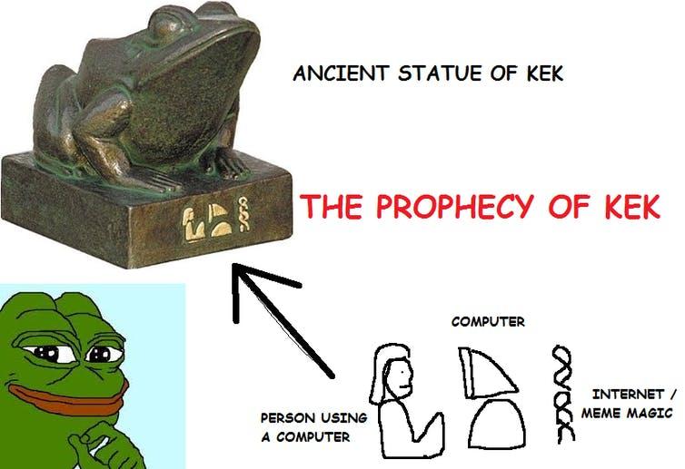 KEK Pepe the Frog Internet Magic