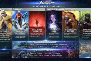marvel-avengers-roadmap
