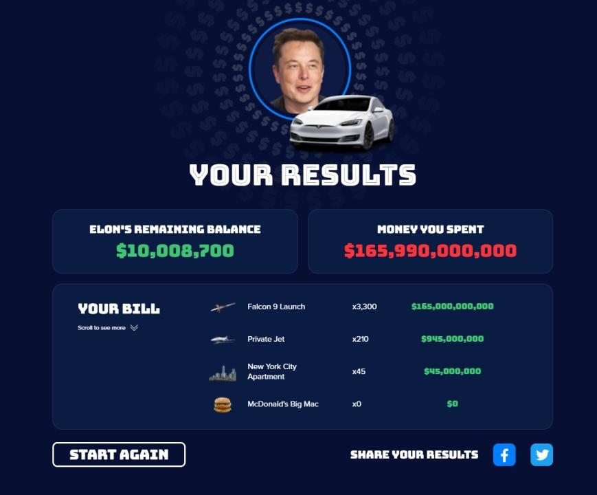 Punteggio del brwoser game su Elon Musk