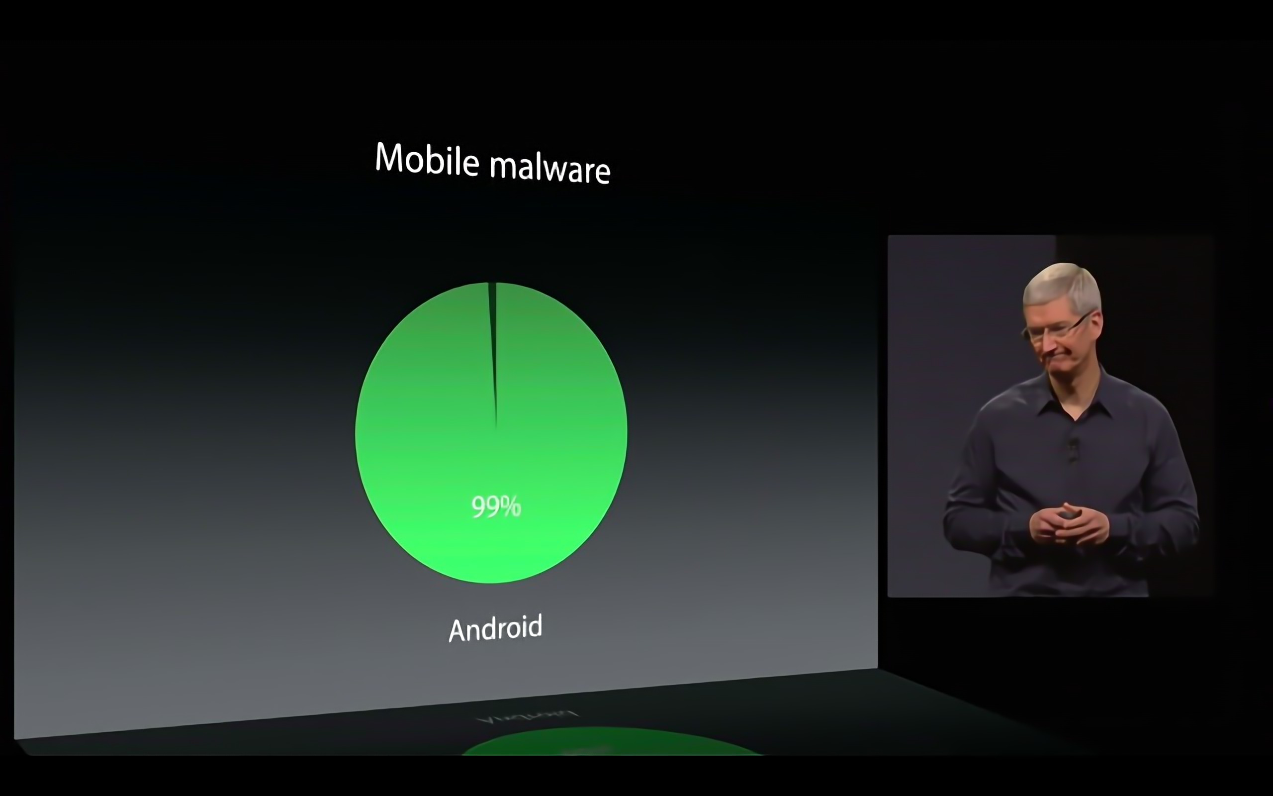 tim cook android malware corpo 3