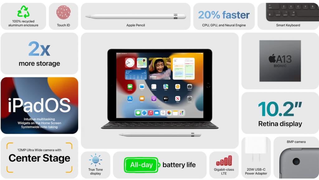 iPad 9a generazione
